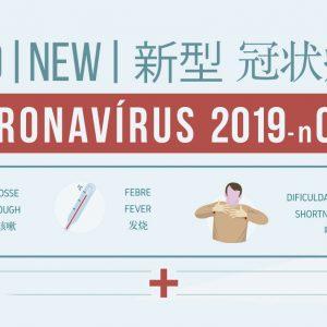 Prevenção Corona Vírus